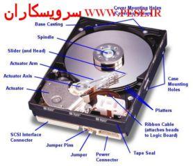 اموزش تعمیرات هارد دیسک HARD DISK REPAIR